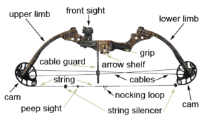 compound-bow-specs